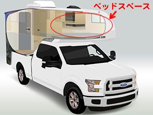 モーターホーム トラックキャンパー T17 のベッドスペース